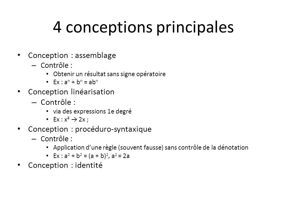 4 conceptions principales Conception : assemblage – Contrôle : Obtenir un résultat sans signe opératoire Ex : a n + b n = ab n Conception linéarisation – Contrôle : via des expressions 1e degré Ex : x² 2x ; Conception : procéduro-syntaxique – Contrôle : Application dune règle (souvent fausse) sans contrôle de la dénotation Ex : a 2 + b 2 = (a + b) 2, a 2 = 2a Conception : identité