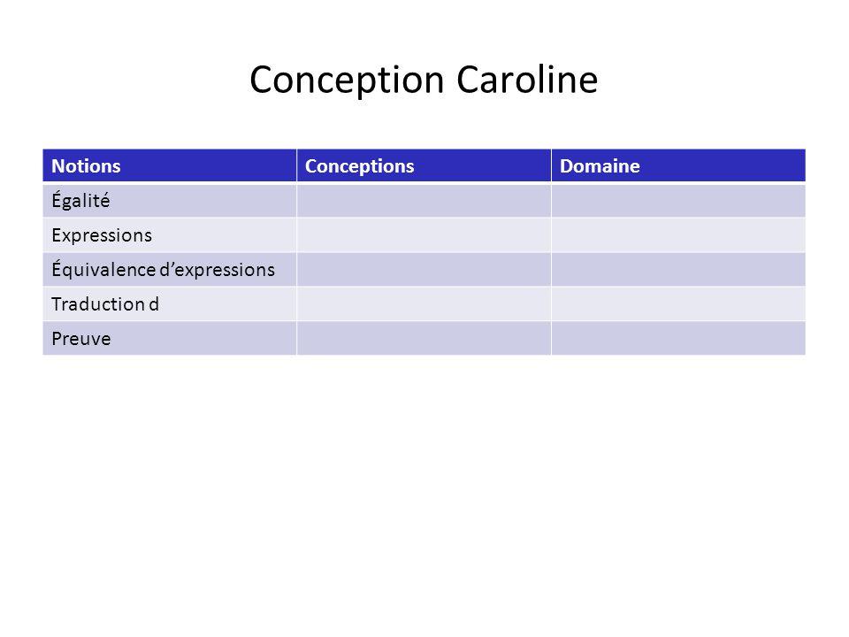 Conception Caroline NotionsConceptionsDomaine Égalité Expressions Équivalence dexpressions Traduction d Preuve