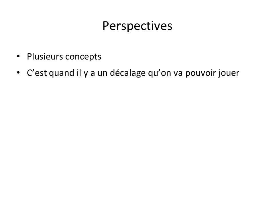 Perspectives Plusieurs concepts Cest quand il y a un décalage quon va pouvoir jouer