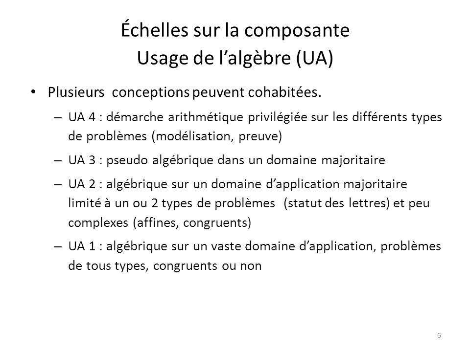 6 Échelles sur la composante Usage de lalgèbre (UA) Plusieurs conceptions peuvent cohabitées.