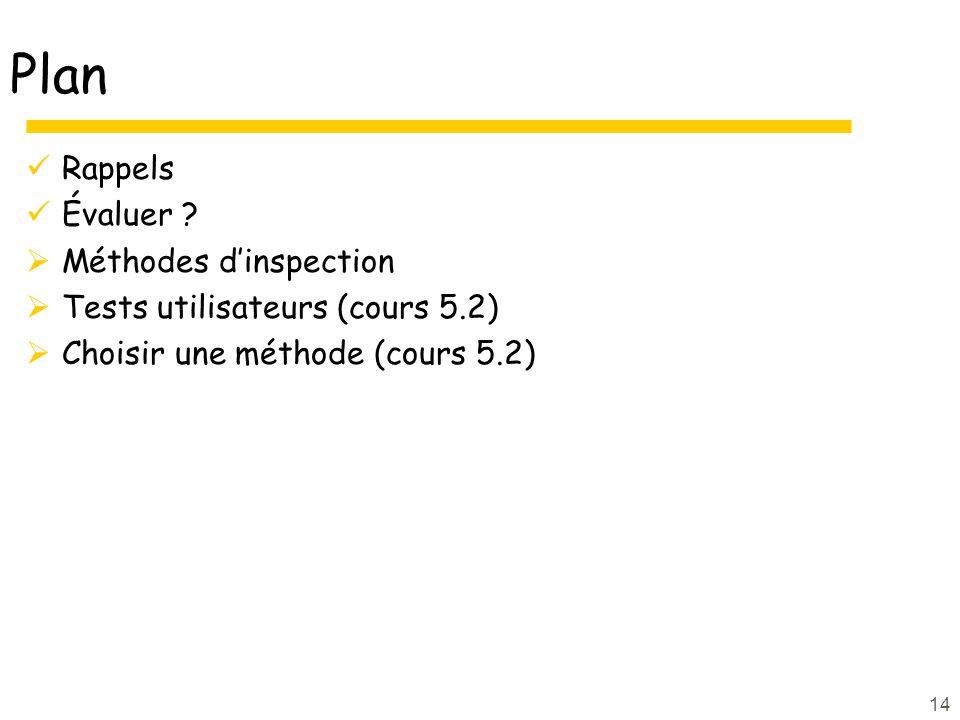14 Plan Rappels Évaluer ? Méthodes dinspection Tests utilisateurs (cours 5.2) Choisir une méthode (cours 5.2)