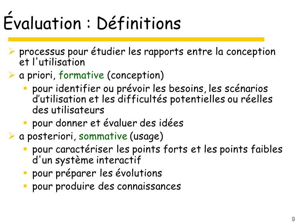9 Évaluation : Définitions processus pour étudier les rapports entre la conception et l'utilisation a priori, formative (conception) pour identifier o
