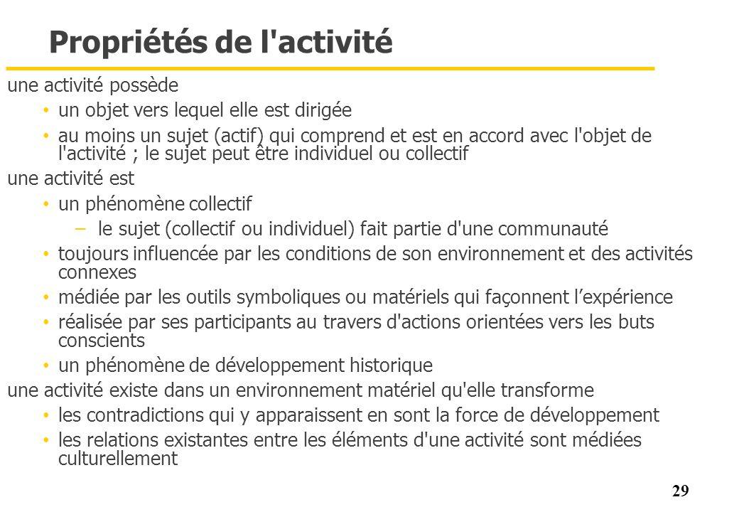 29 Propriétés de l'activité une activité possède un objet vers lequel elle est dirigée au moins un sujet (actif) qui comprend et est en accord avec l'