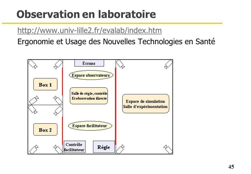 45 Observation en laboratoire http://www.univ-lille2.fr/evalab/index.htm Ergonomie et Usage des Nouvelles Technologies en Santé