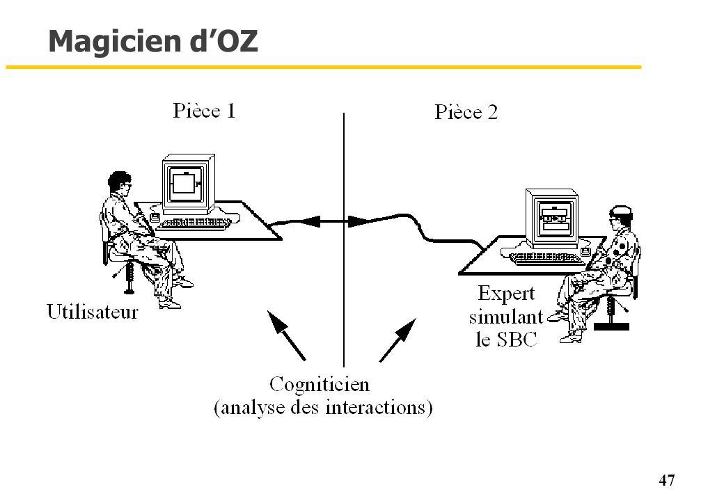 47 Magicien dOZ