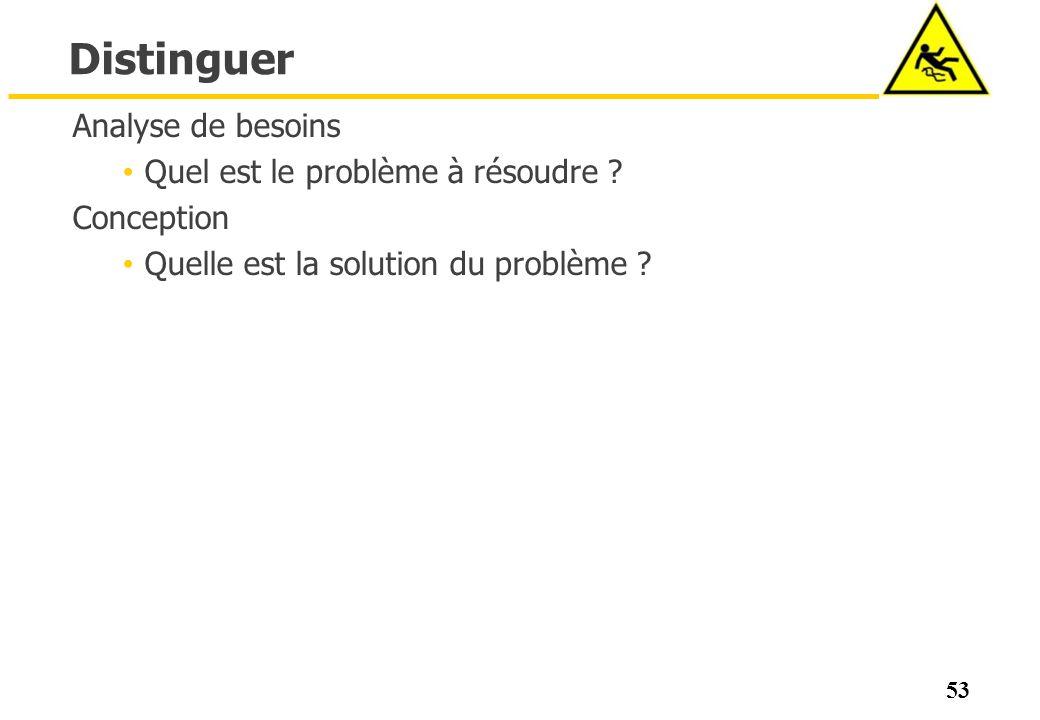 53 Distinguer Analyse de besoins Quel est le problème à résoudre ? Conception Quelle est la solution du problème ?