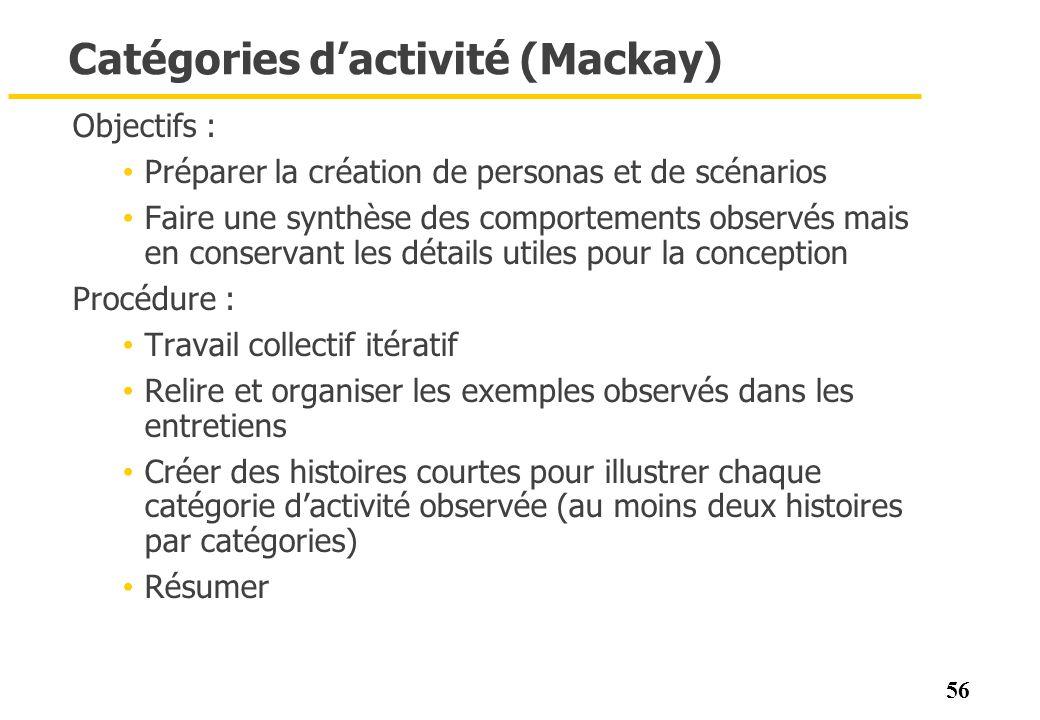 56 Catégories dactivité (Mackay) Objectifs : Préparer la création de personas et de scénarios Faire une synthèse des comportements observés mais en co