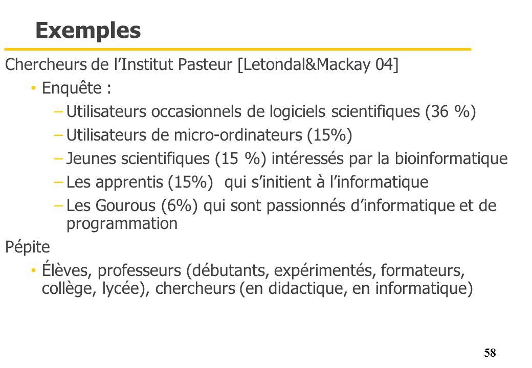 58 Exemples Chercheurs de lInstitut Pasteur [Letondal&Mackay 04] Enquête : –Utilisateurs occasionnels de logiciels scientifiques (36 %) –Utilisateurs