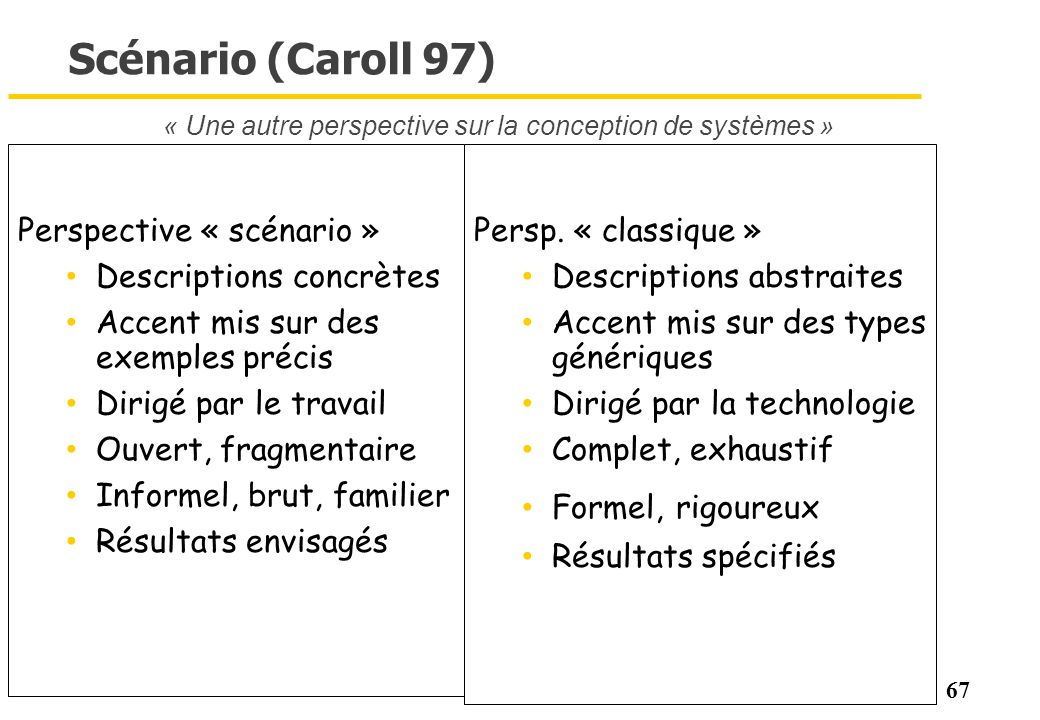 67 Scénario (Caroll 97) Perspective « scénario » Descriptions concrètes Accent mis sur des exemples précis Dirigé par le travail Ouvert, fragmentaire
