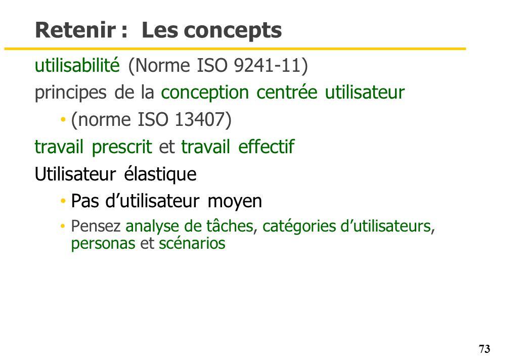 73 Retenir : Les concepts utilisabilité (Norme ISO 9241-11) principes de la conception centrée utilisateur (norme ISO 13407) travail prescrit et trava