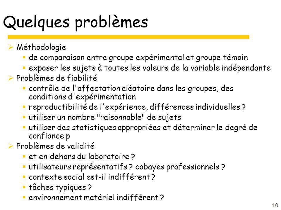 10 Quelques problèmes Méthodologie de comparaison entre groupe expérimental et groupe témoin exposer les sujets à toutes les valeurs de la variable in