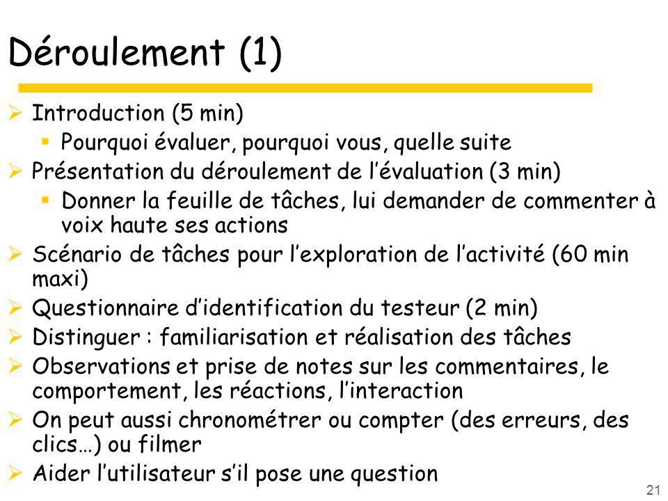 21 Déroulement (1) Introduction (5 min) Pourquoi évaluer, pourquoi vous, quelle suite Présentation du déroulement de lévaluation (3 min) Donner la feu