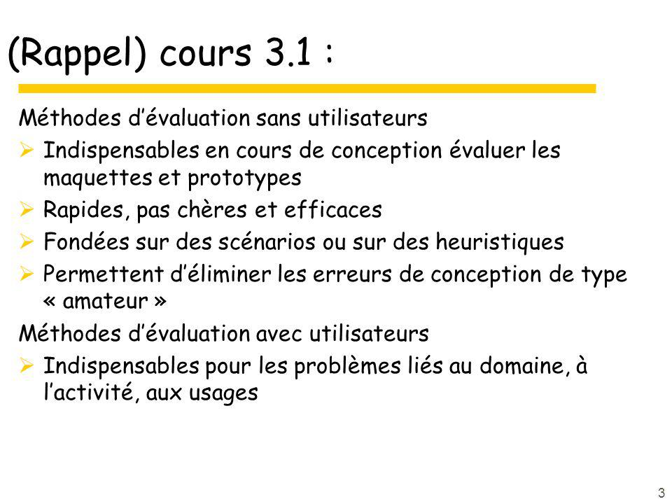 3 (Rappel) cours 3.1 : Méthodes dévaluation sans utilisateurs Indispensables en cours de conception évaluer les maquettes et prototypes Rapides, pas c
