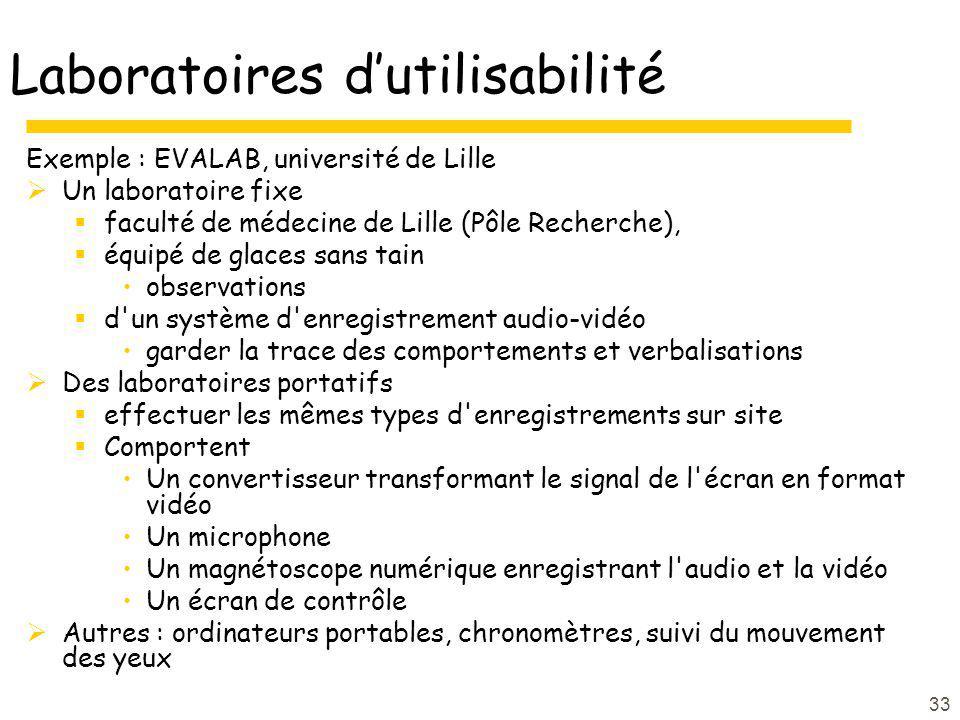 33 Laboratoires dutilisabilité Exemple : EVALAB, université de Lille Un laboratoire fixe faculté de médecine de Lille (Pôle Recherche), équipé de glac