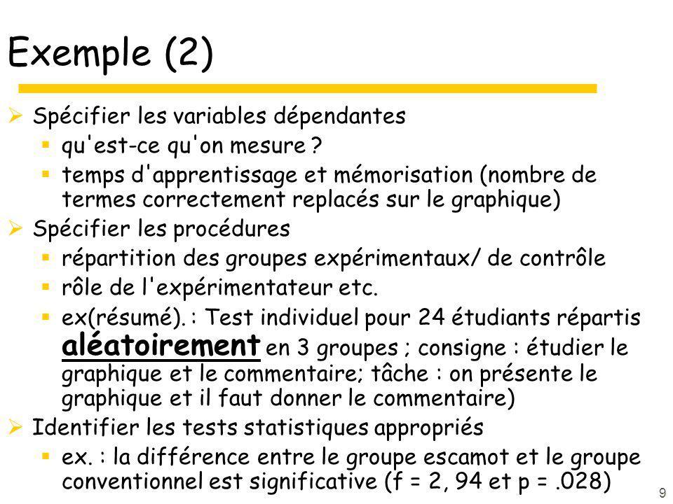 9 Exemple (2) Spécifier les variables dépendantes qu'est-ce qu'on mesure ? temps d'apprentissage et mémorisation (nombre de termes correctement replac