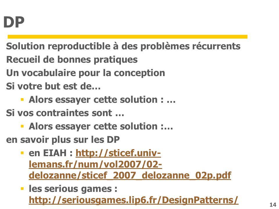 DP Solution reproductible à des problèmes récurrents Recueil de bonnes pratiques Un vocabulaire pour la conception Si votre but est de… Alors essayer