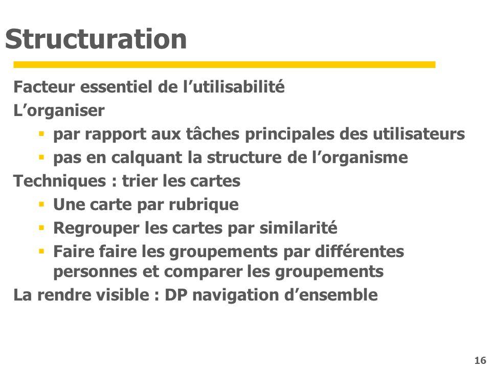 16 Structuration Facteur essentiel de lutilisabilité Lorganiser par rapport aux tâches principales des utilisateurs pas en calquant la structure de lo