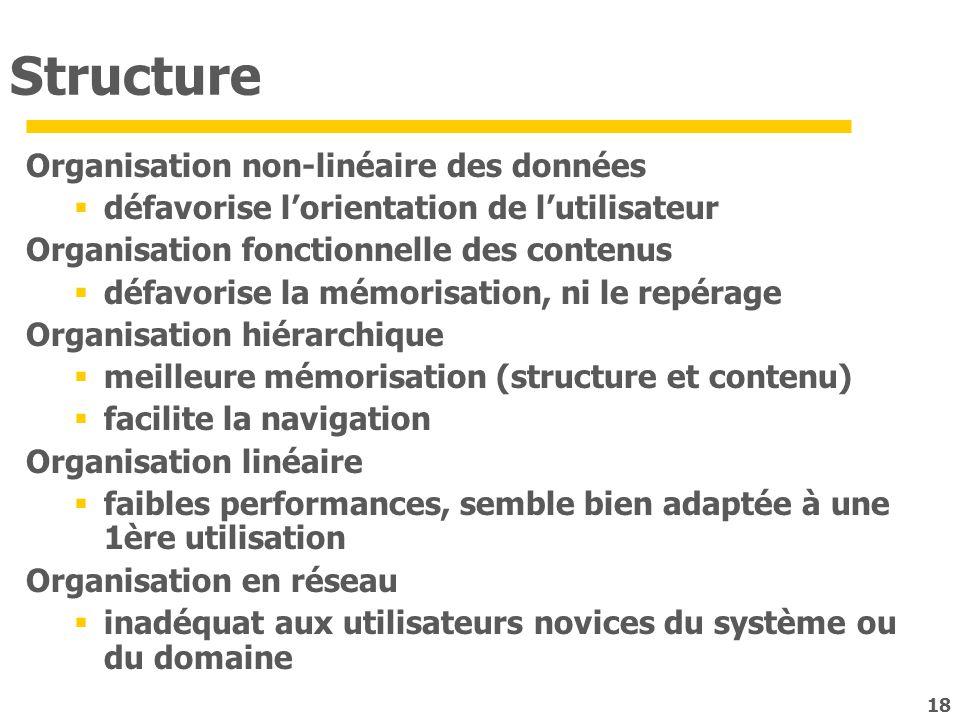 18 Structure Organisation non-linéaire des données défavorise lorientation de lutilisateur Organisation fonctionnelle des contenus défavorise la mémor