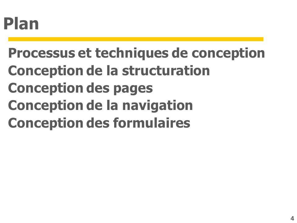 4 Plan Processus et techniques de conception Conception de la structuration Conception des pages Conception de la navigation Conception des formulaire