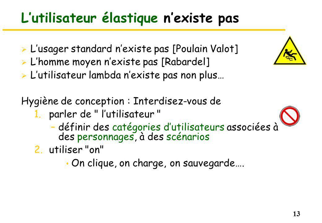 13 Lutilisateur élastique nexiste pas Lusager standard nexiste pas [Poulain Valot] Lhomme moyen nexiste pas [Rabardel] Lutilisateur lambda nexiste pas