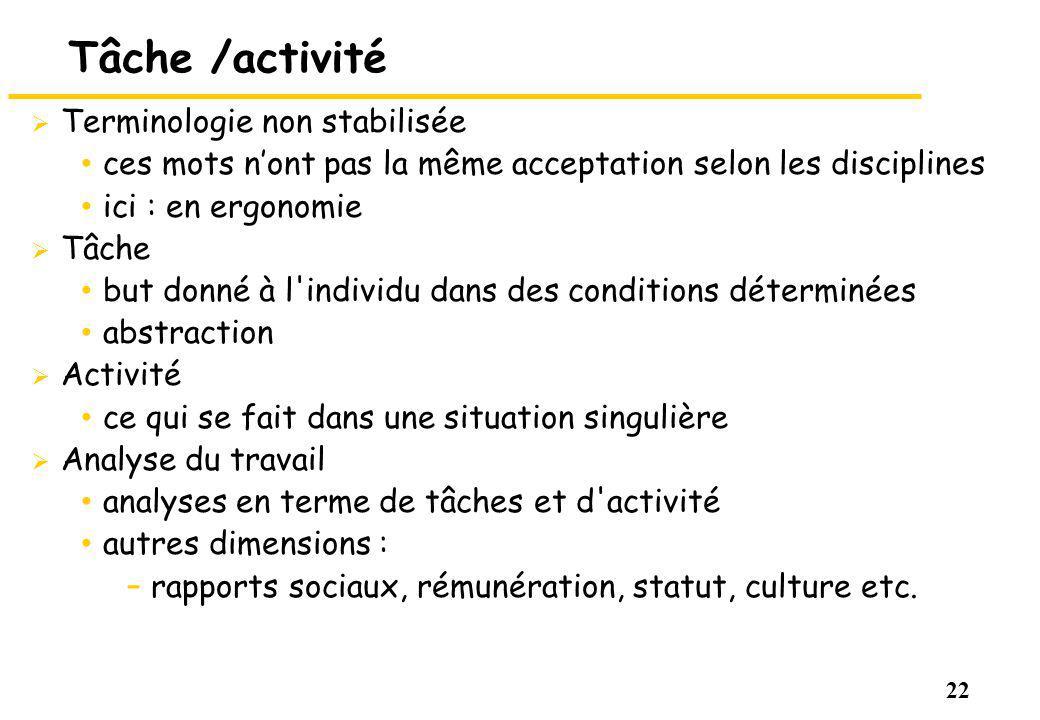 22 Tâche /activité Terminologie non stabilisée ces mots nont pas la même acceptation selon les disciplines ici : en ergonomie Tâche but donné à l'indi
