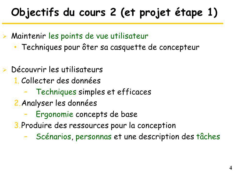 4 Objectifs du cours 2 (et projet étape 1) Maintenir les points de vue utilisateur Techniques pour ôter sa casquette de concepteur Découvrir les utili