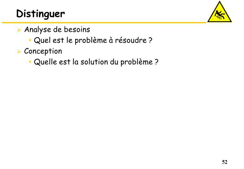52 Distinguer Analyse de besoins Quel est le problème à résoudre ? Conception Quelle est la solution du problème ?