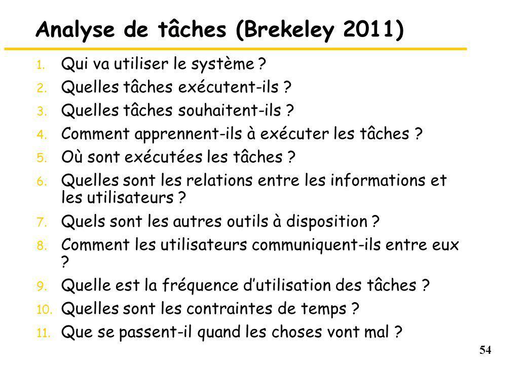 54 Analyse de tâches (Brekeley 2011) 1. Qui va utiliser le système ? 2. Quelles tâches exécutent-ils ? 3. Quelles tâches souhaitent-ils ? 4. Comment a