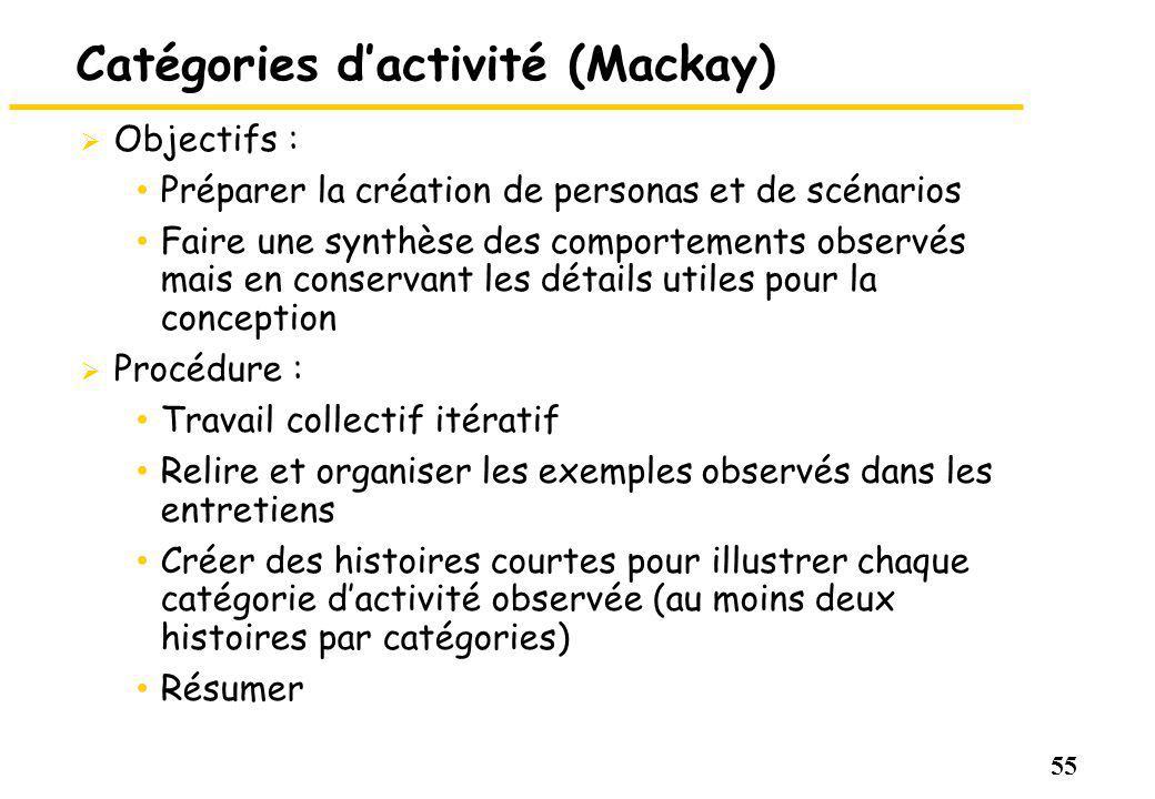 55 Catégories dactivité (Mackay) Objectifs : Préparer la création de personas et de scénarios Faire une synthèse des comportements observés mais en co