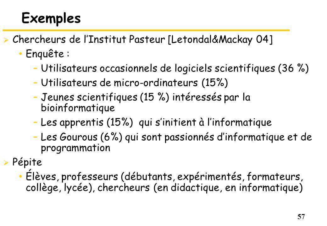 57 Exemples Chercheurs de lInstitut Pasteur [Letondal&Mackay 04] Enquête : –Utilisateurs occasionnels de logiciels scientifiques (36 %) –Utilisateurs