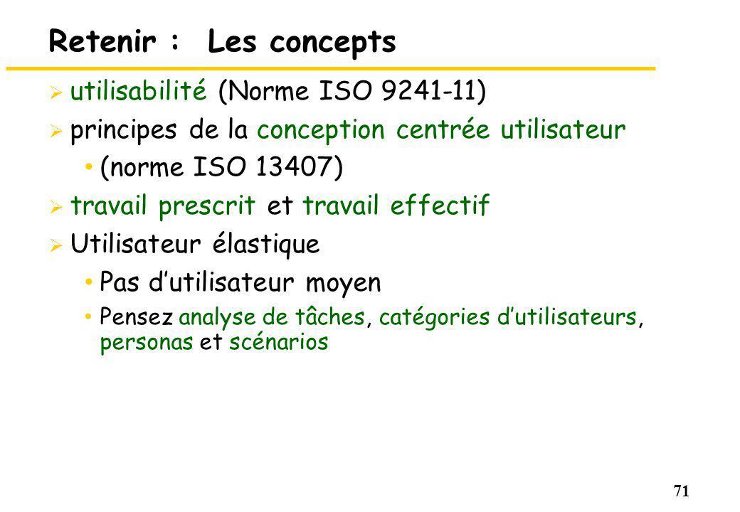 71 Retenir : Les concepts utilisabilité (Norme ISO 9241-11) principes de la conception centrée utilisateur (norme ISO 13407) travail prescrit et trava