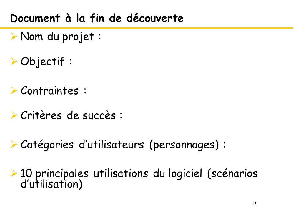 12 Document à la fin de découverte Nom du projet : Objectif : Contraintes : Critères de succès : Catégories dutilisateurs (personnages) : 10 principal