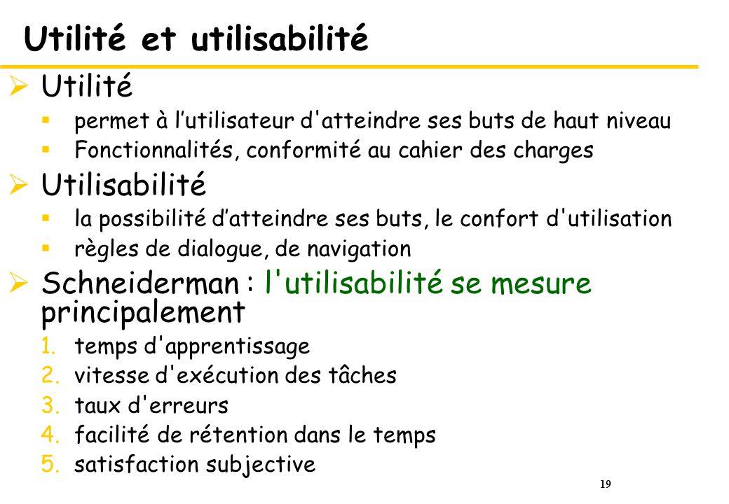 19 Utilité et utilisabilité Utilité permet à lutilisateur d'atteindre ses buts de haut niveau Fonctionnalités, conformité au cahier des charges Utilis