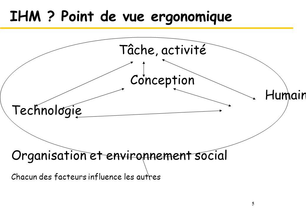 5 IHM ? Point de vue ergonomique Tâche, activité Conception Humains Technologie Organisation et environnement social Chacun des facteurs influence les