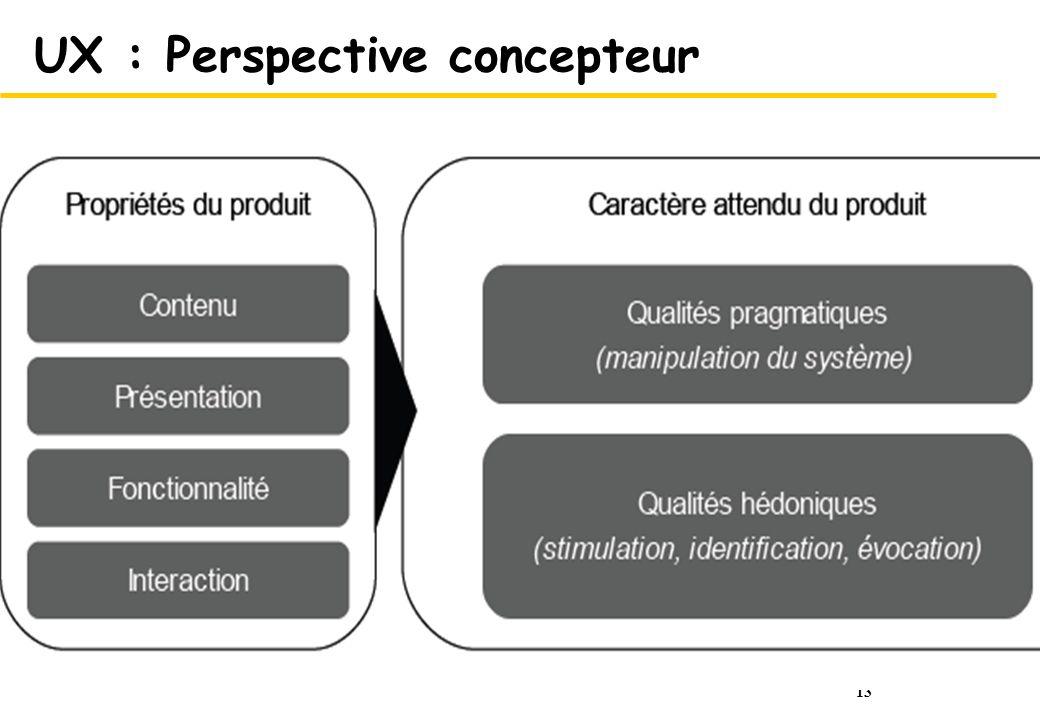 13 UX : Perspective concepteur