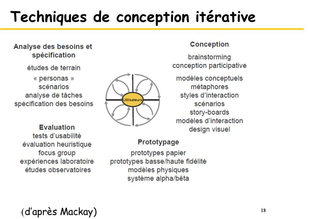 18 Techniques de conception itérative ( daprès Mackay)