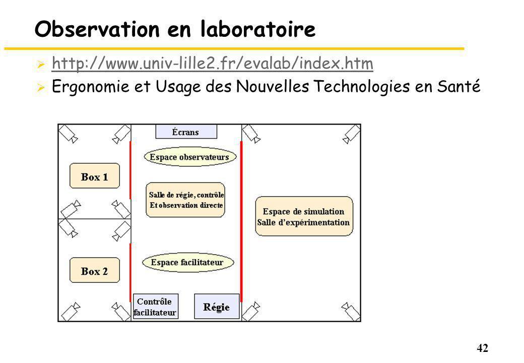 42 Observation en laboratoire http://www.univ-lille2.fr/evalab/index.htm Ergonomie et Usage des Nouvelles Technologies en Santé