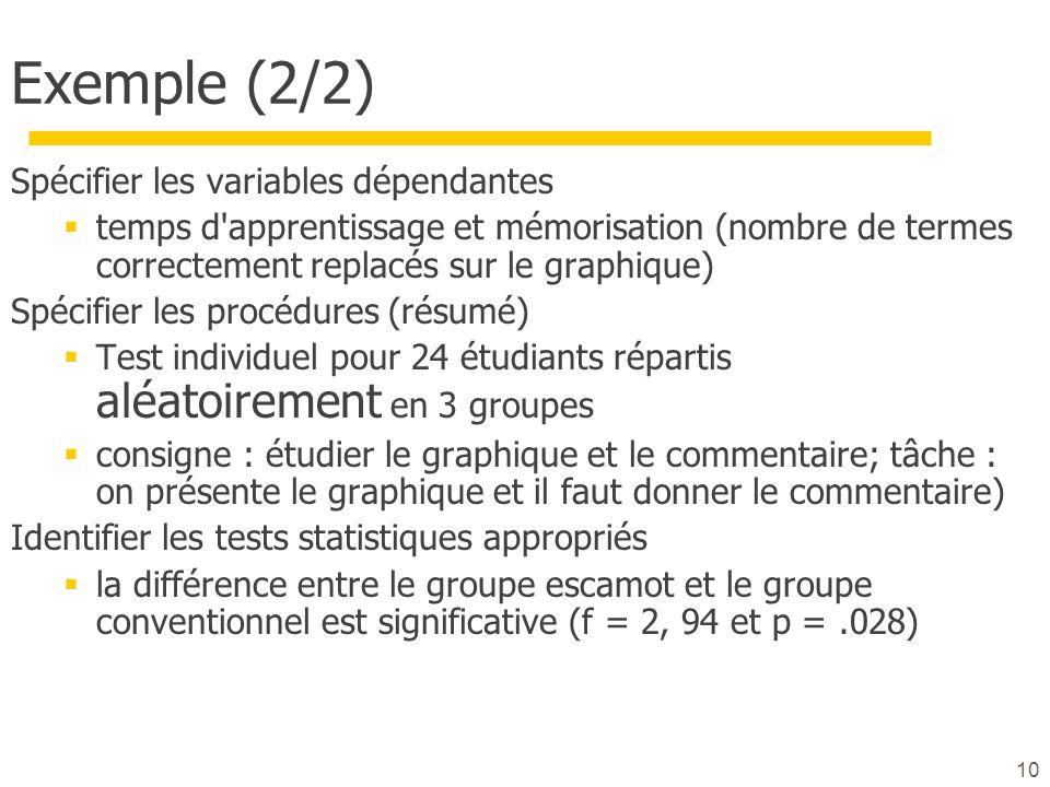 10 Exemple (2/2) Spécifier les variables dépendantes temps d'apprentissage et mémorisation (nombre de termes correctement replacés sur le graphique) S