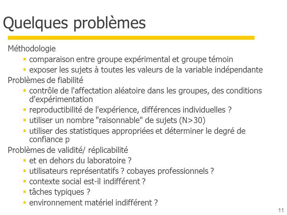 11 Quelques problèmes Méthodologie comparaison entre groupe expérimental et groupe témoin exposer les sujets à toutes les valeurs de la variable indép