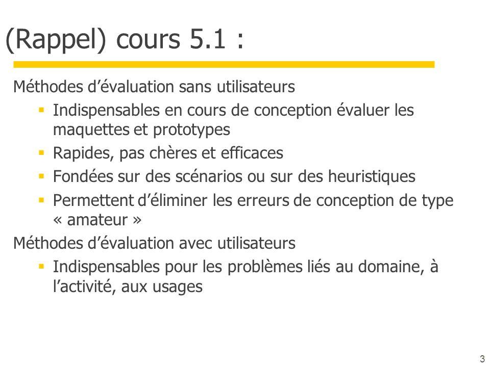 3 (Rappel) cours 5.1 : Méthodes dévaluation sans utilisateurs Indispensables en cours de conception évaluer les maquettes et prototypes Rapides, pas c