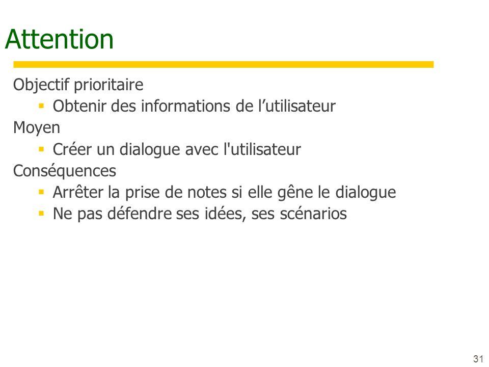Attention Objectif prioritaire Obtenir des informations de lutilisateur Moyen Créer un dialogue avec l'utilisateur Conséquences Arrêter la prise de no