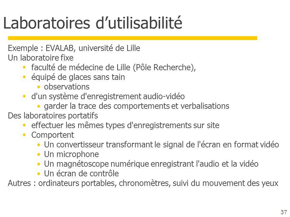 37 Laboratoires dutilisabilité Exemple : EVALAB, université de Lille Un laboratoire fixe faculté de médecine de Lille (Pôle Recherche), équipé de glac