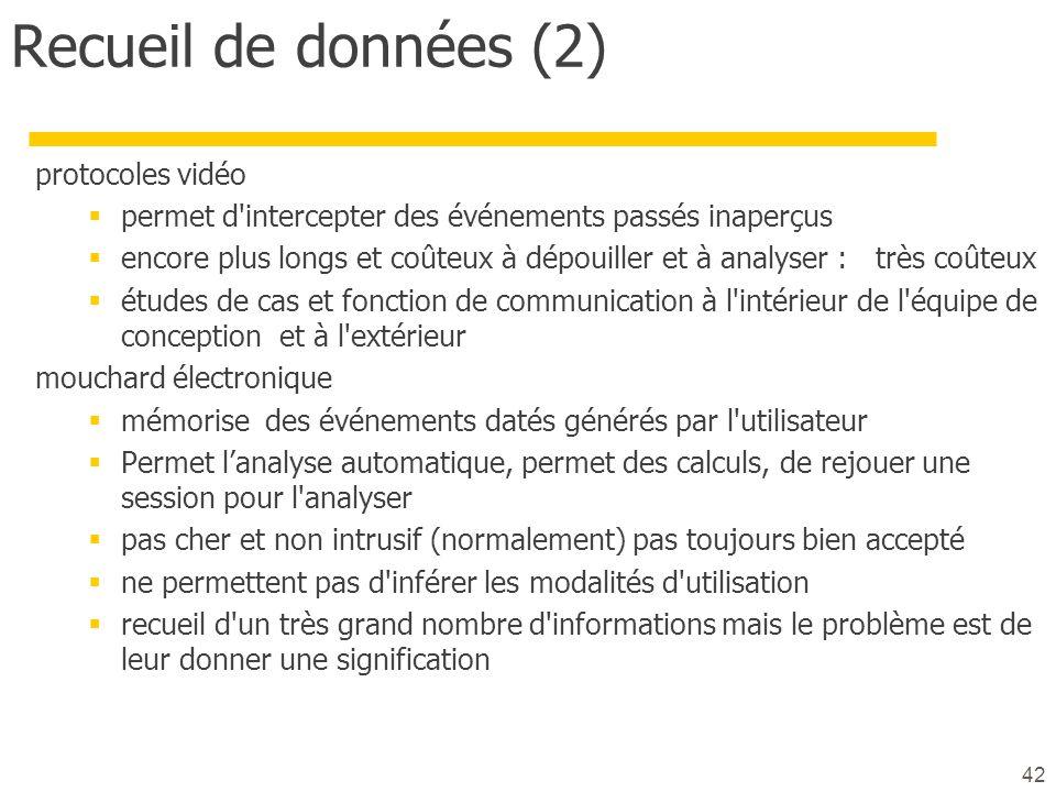 42 Recueil de données (2) protocoles vidéo permet d'intercepter des événements passés inaperçus encore plus longs et coûteux à dépouiller et à analyse