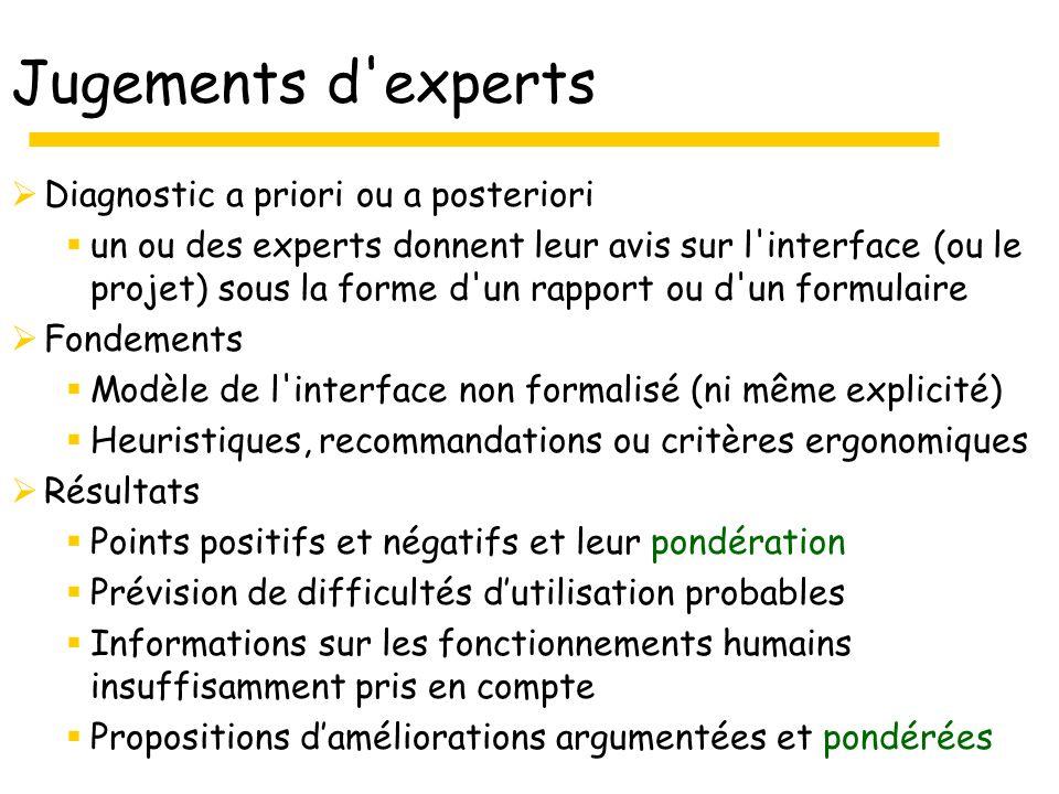 Jugements d'experts Diagnostic a priori ou a posteriori un ou des experts donnent leur avis sur l'interface (ou le projet) sous la forme d'un rapport