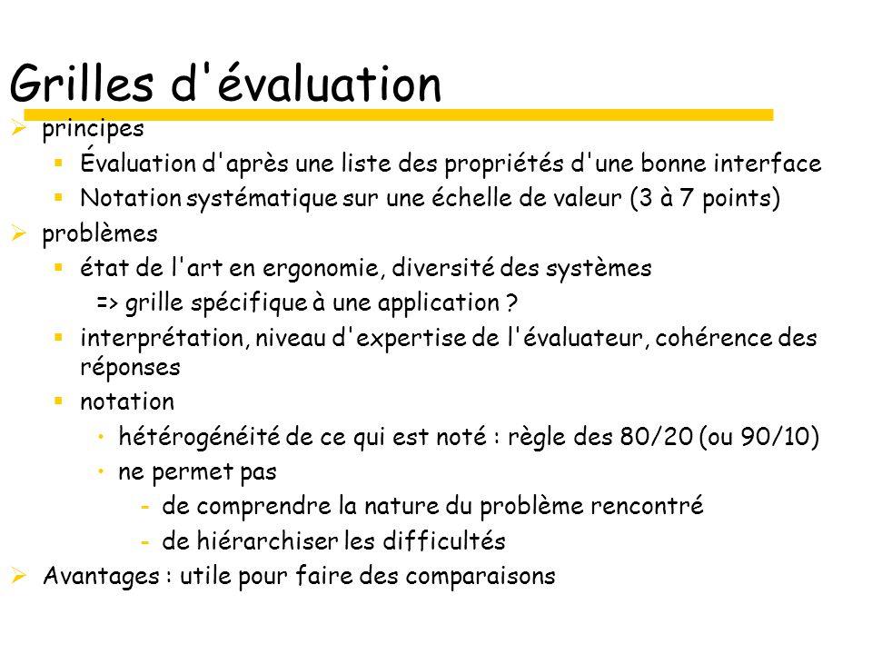Grilles d évaluation principes Évaluation d après une liste des propriétés d une bonne interface Notation systématique sur une échelle de valeur (3 à 7 points) problèmes état de l art en ergonomie, diversité des systèmes => grille spécifique à une application .
