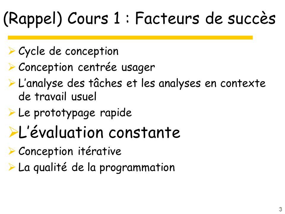 3 (Rappel) Cours 1 : Facteurs de succès Cycle de conception Conception centrée usager Lanalyse des tâches et les analyses en contexte de travail usuel