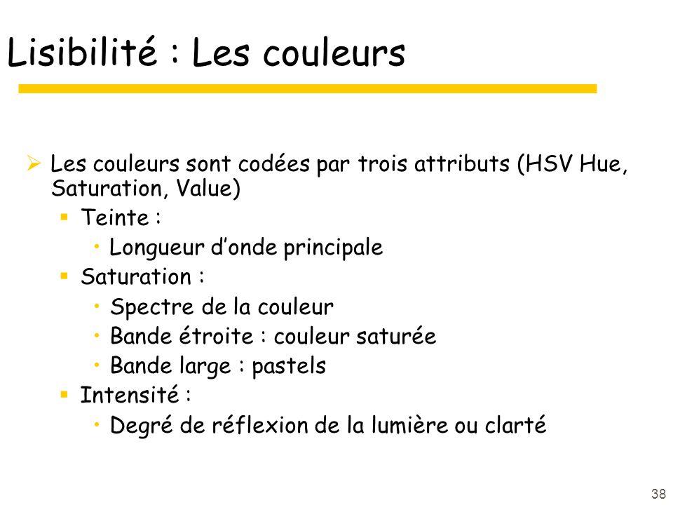 38 Lisibilité : Les couleurs Les couleurs sont codées par trois attributs (HSV Hue, Saturation, Value) Teinte : Longueur donde principale Saturation :