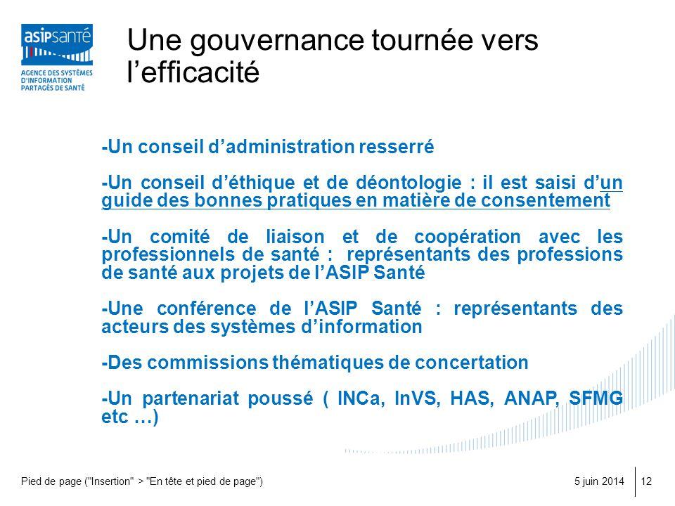 Une gouvernance tournée vers lefficacité 5 juin 2014Pied de page (