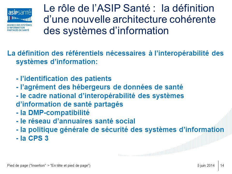 Le rôle de lASIP Santé : la définition dune nouvelle architecture cohérente des systèmes dinformation La définition des référentiels nécessaires à lin