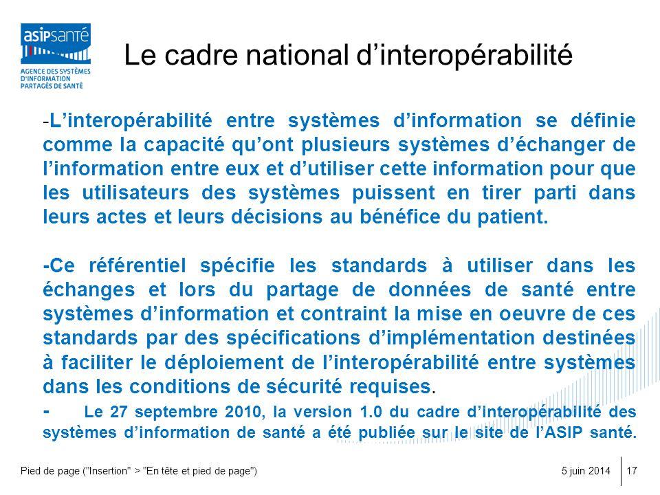Le cadre national dinteropérabilité -Linteropérabilité entre systèmes dinformation se définie comme la capacité quont plusieurs systèmes déchanger de